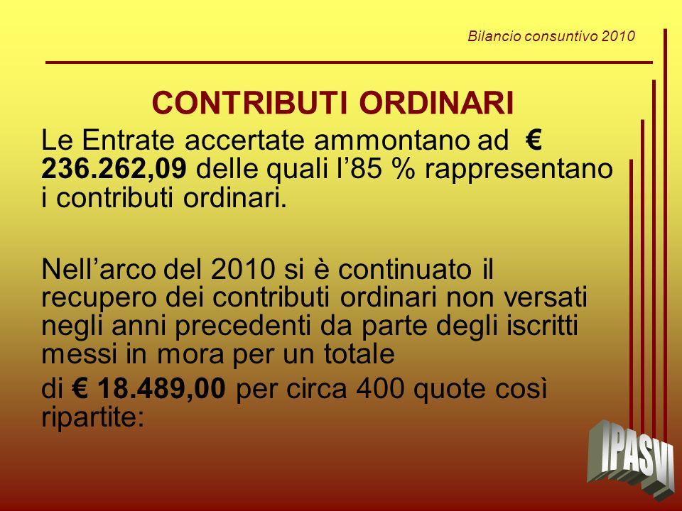 Bilancio consuntivo 2010 CONTRIBUTI ORDINARI Le Entrate accertate ammontano ad 236.262,09 delle quali l85 % rappresentano i contributi ordinari.