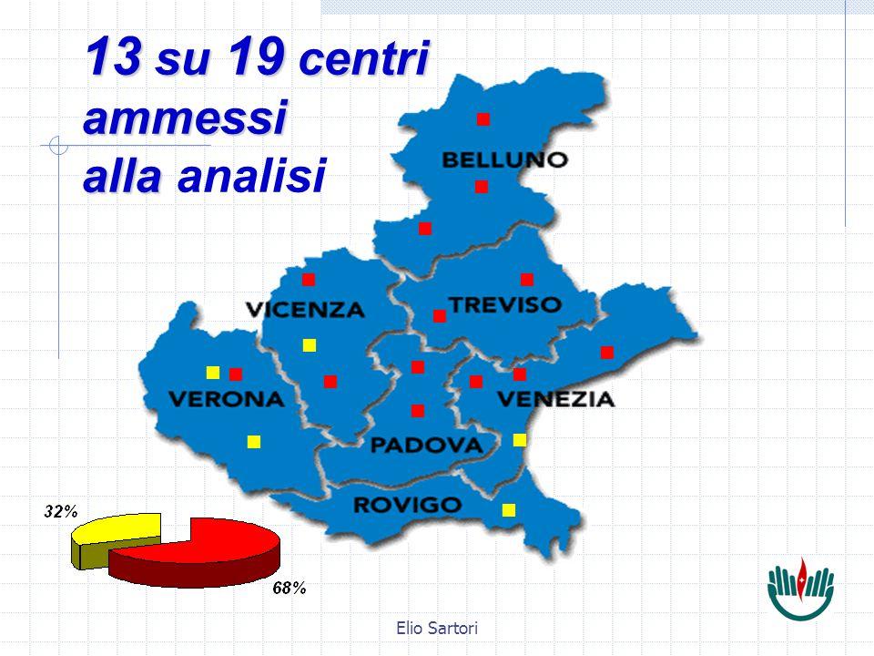 Elio Sartori 13 su 19 centri ammessi alla alla analisi