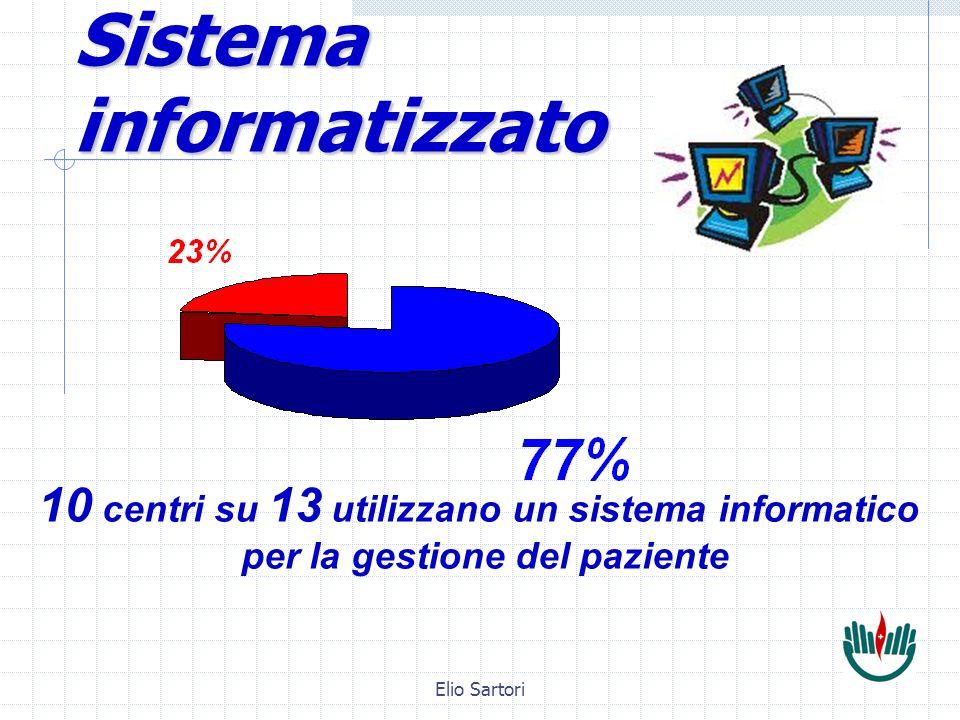 Elio Sartori Sistema informatizzato 10 centri su 13 utilizzano un sistema informatico per la gestione del paziente
