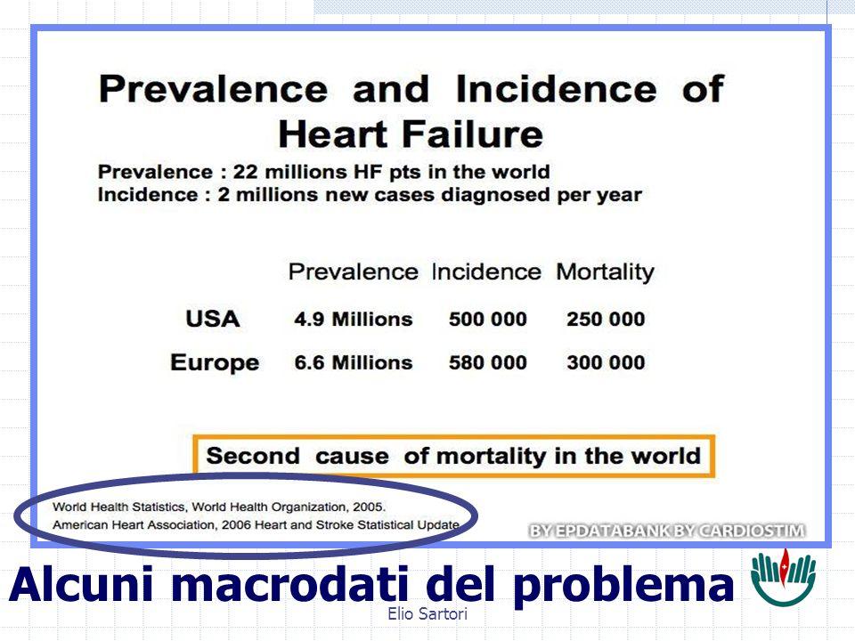 Elio Sartori http://www.ceus-nursing.com Prevalenza over 65 a.