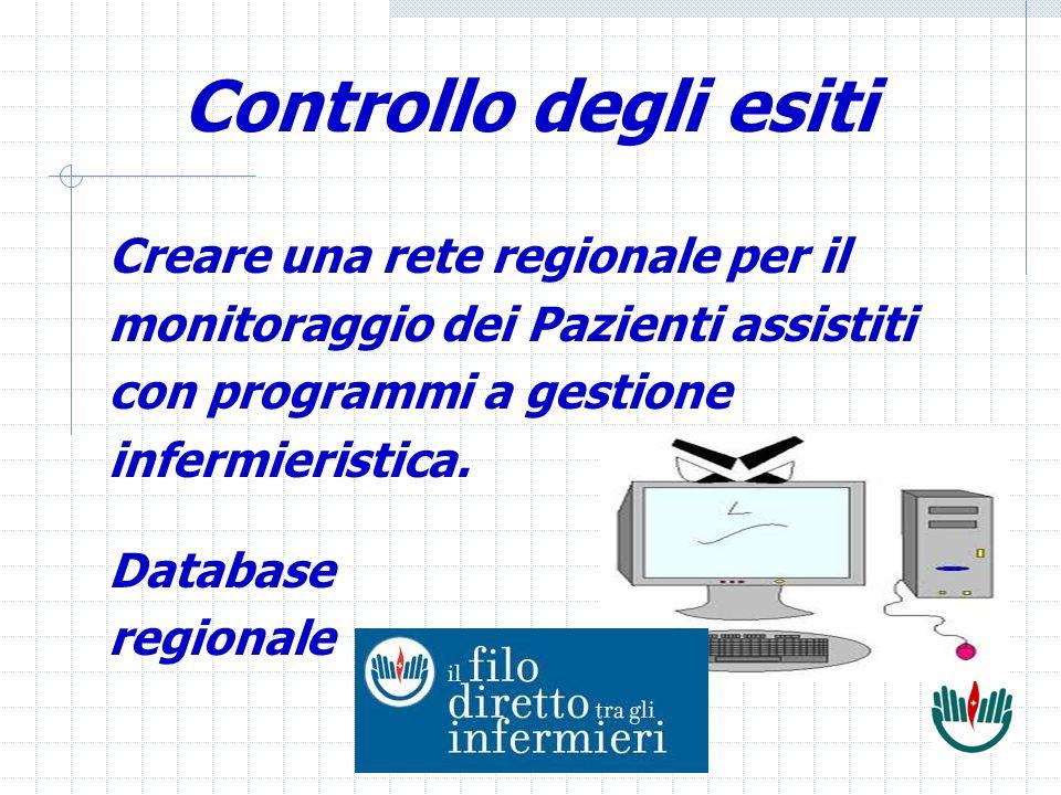 Elio Sartori Creare una rete regionale per il monitoraggio dei Pazienti assistiti con programmi a gestione infermieristica. Database regionale Control