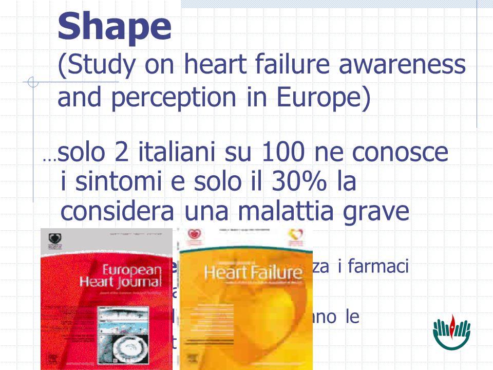 Elio Sartori Shape (Study on heart failure awareness and perception in Europe) … solo 2 italiani su 100 ne conosce i sintomi e solo il 30% la consider