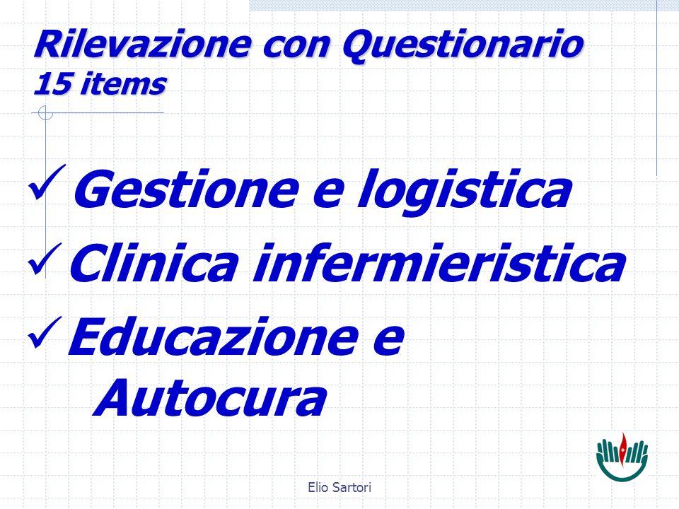 Elio Sartori Rilevazione con Questionario 15 items Gestione e logistica Clinica infermieristica Educazione e Autocura