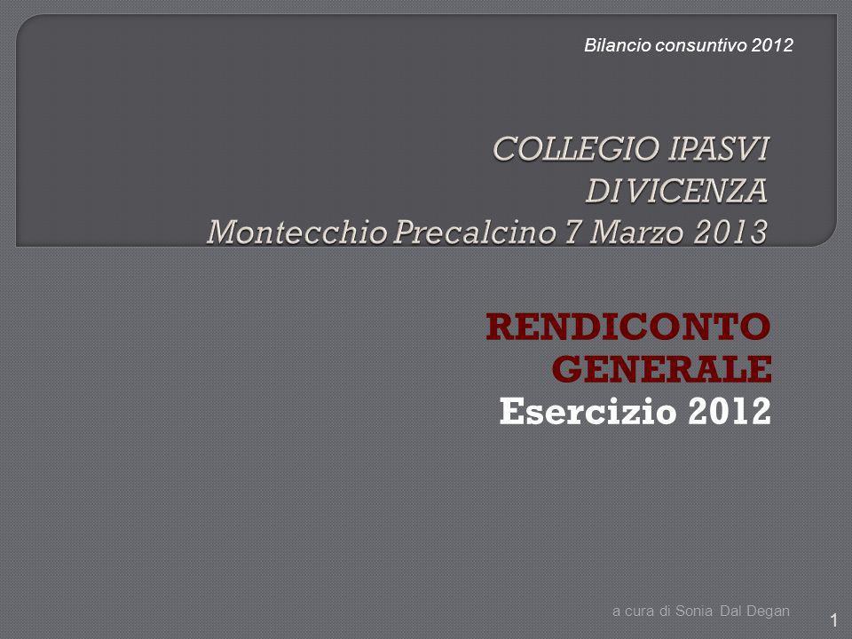 Bilancio consuntivo 2012 Nel corso del 2012 è stato utilizzato il fondo di solidarietà per una somma pari a 1.881,60 per aderire all iniziativa di solidarietà promossa dalla Federazione Nazionale dei Collegi IPASVI per lEmilia Romagna colpita dal terremoto.