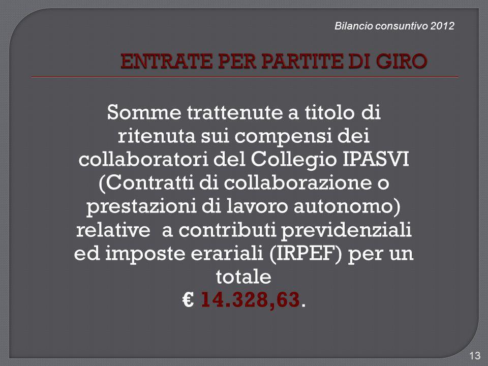 Bilancio consuntivo 2012 Somme trattenute a titolo di ritenuta sui compensi dei collaboratori del Collegio IPASVI (Contratti di collaborazione o prest