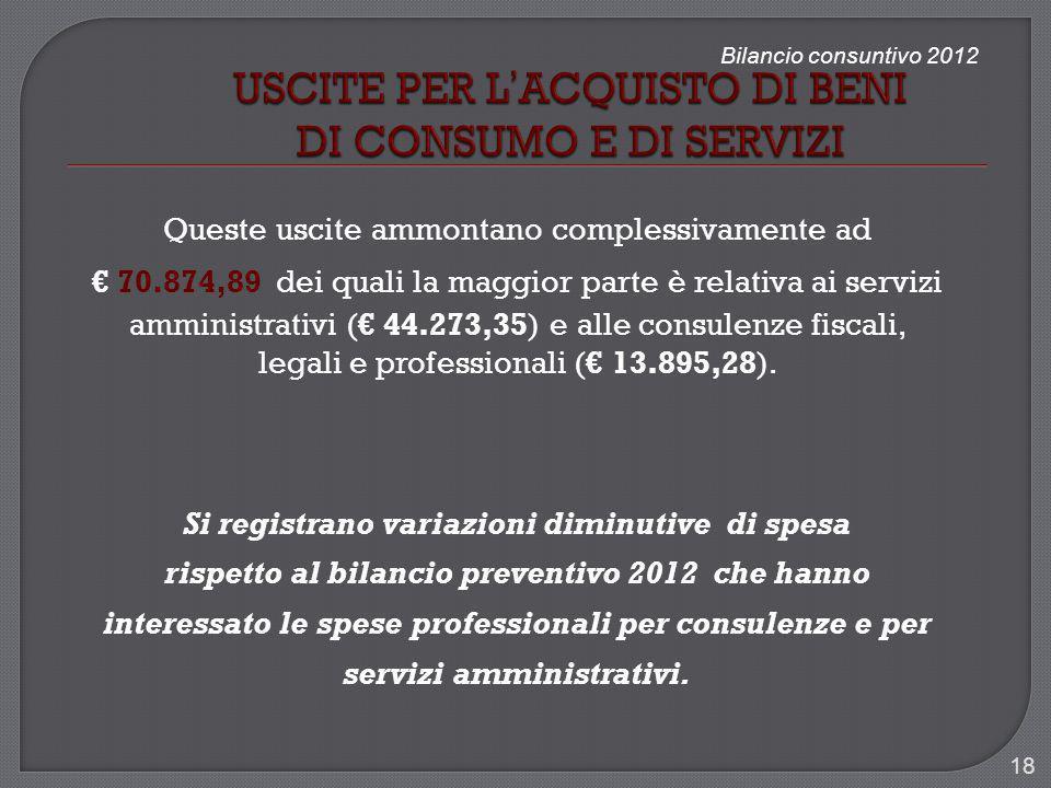 Bilancio consuntivo 2012 Queste uscite ammontano complessivamente ad 70.874,89 dei quali la maggior parte è relativa ai servizi amministrativi ( 44.273,35) e alle consulenze fiscali, legali e professionali ( 13.895,28).