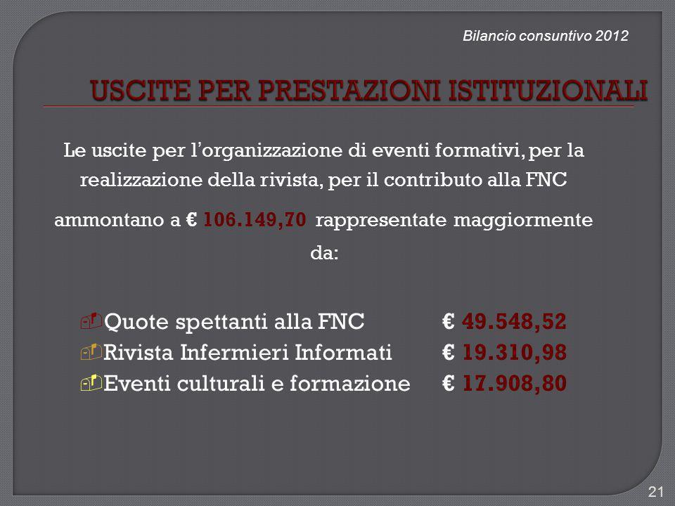 Bilancio consuntivo 2012 Le uscite per l organizzazione di eventi formativi, per la realizzazione della rivista, per il contributo alla FNC ammontano