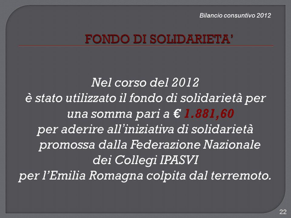 Bilancio consuntivo 2012 Nel corso del 2012 è stato utilizzato il fondo di solidarietà per una somma pari a 1.881,60 per aderire all iniziativa di sol