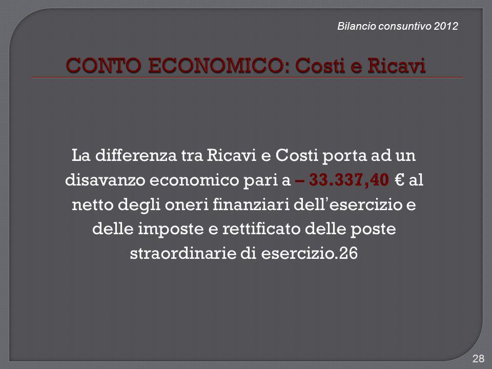 Bilancio consuntivo 2012 28 La differenza tra Ricavi e Costi porta ad un disavanzo economico pari a – 33.337,40 al netto degli oneri finanziari dell e