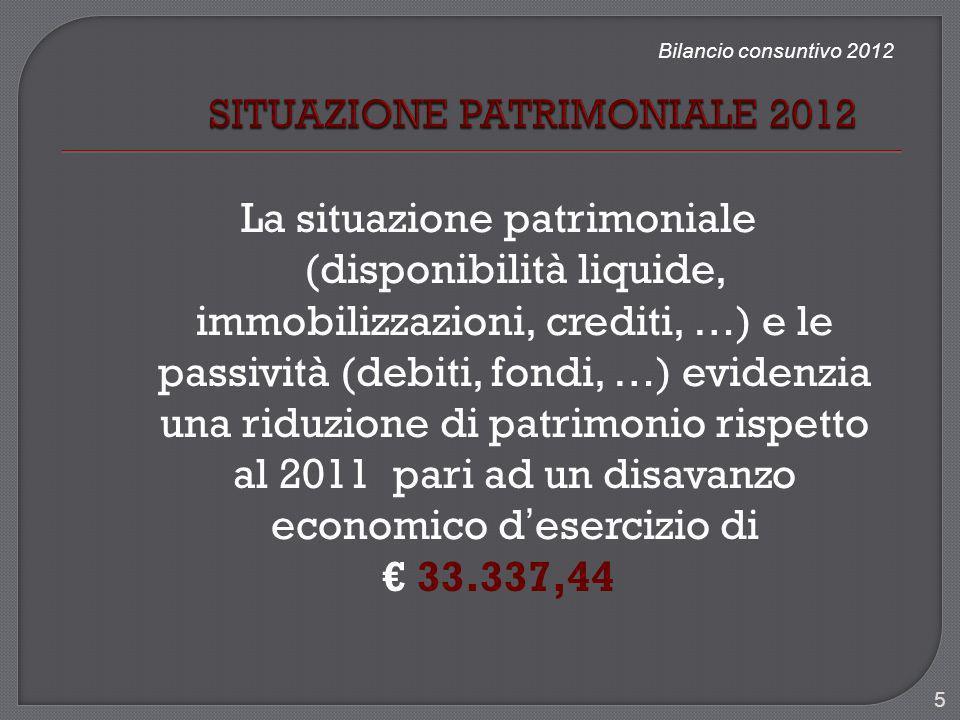 Bilancio consuntivo 2012 5 La situazione patrimoniale (disponibilità liquide, immobilizzazioni, crediti, …) e le passività (debiti, fondi, …) evidenzi