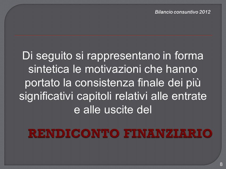 Bilancio consuntivo 2012 GRAZIE PER LATTENZIONE Il Tesoriere 29