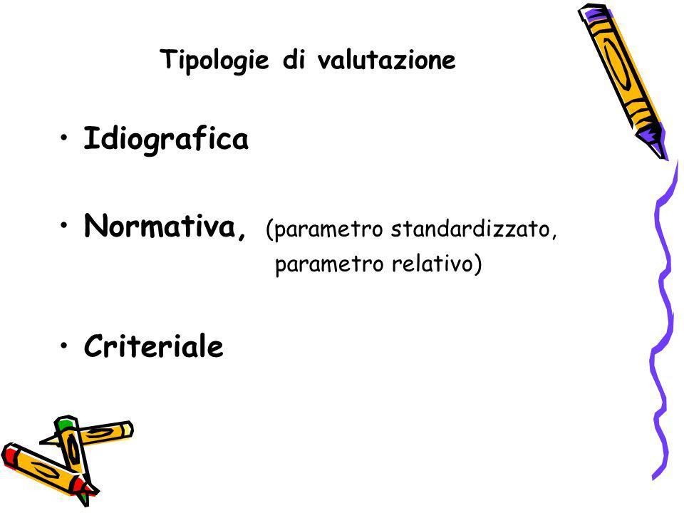 Tipologie di valutazione Idiografica Normativa, (parametro standardizzato, parametro relativo) Criteriale