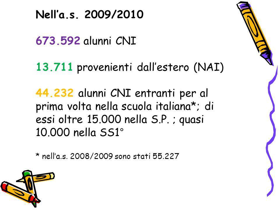 Nella.s.
