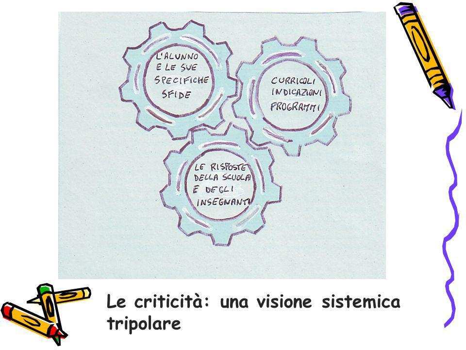 Le criticità: una visione sistemica tripolare