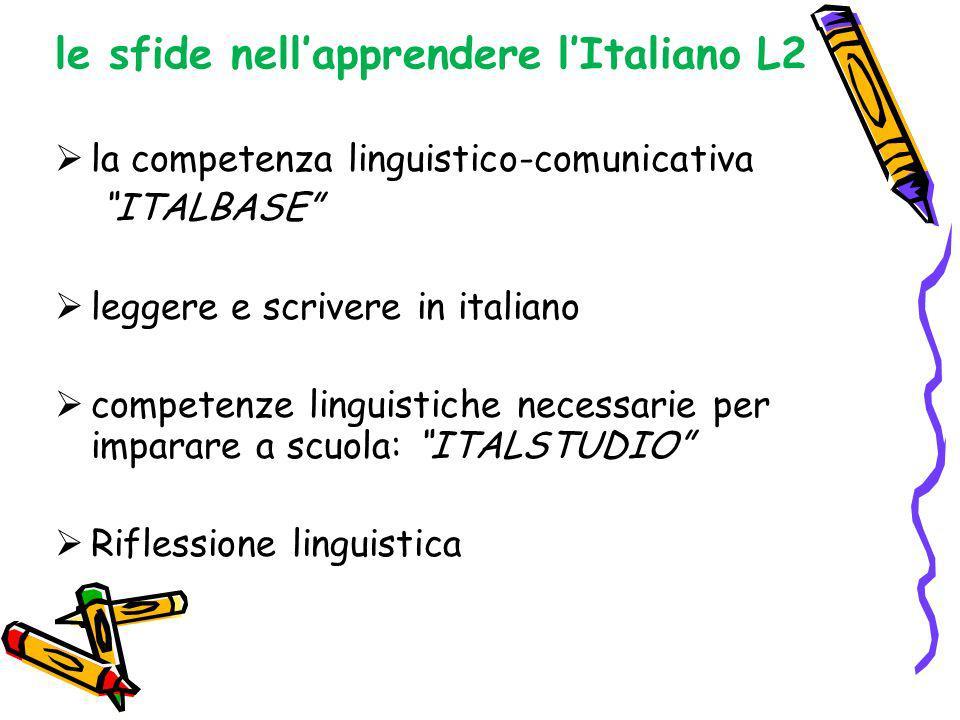 le sfide nellapprendere lItaliano L2 la competenza linguistico-comunicativa ITALBASE leggere e scrivere in italiano competenze linguistiche necessarie per imparare a scuola: ITALSTUDIO Riflessione linguistica