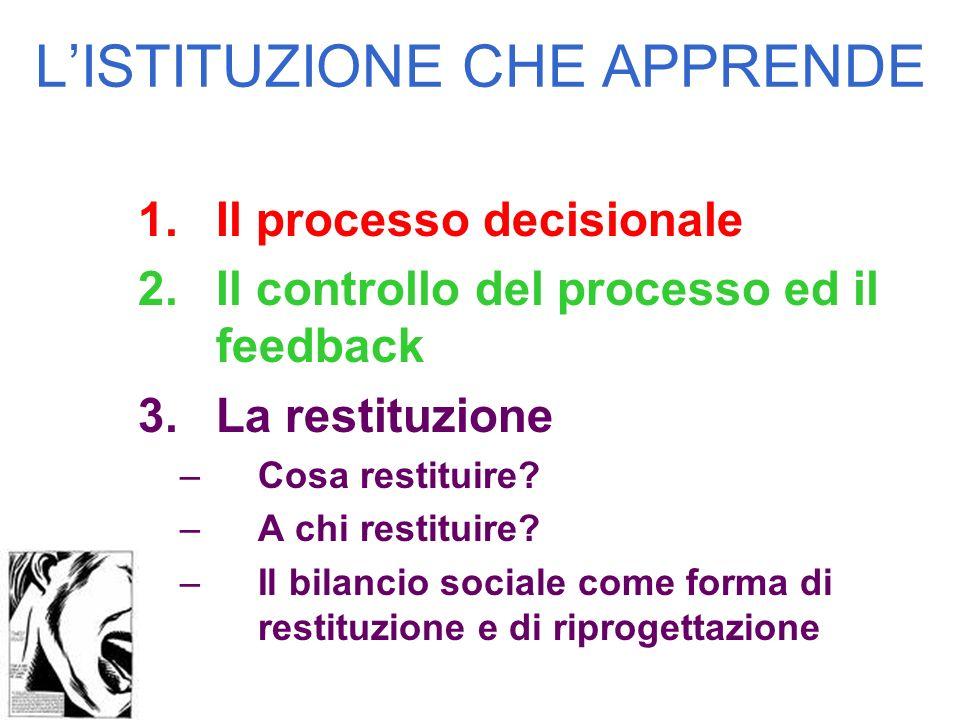 LISTITUZIONE CHE APPRENDE 1.Il processo decisionale 2.Il controllo del processo ed il feedback 3.La restituzione –Cosa restituire.