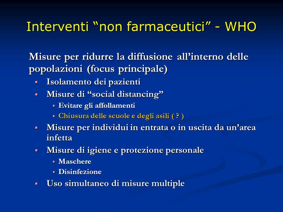 Interventi non farmaceutici - WHO Misure per ridurre la diffusione allinterno delle popolazioni (focus principale) Isolamento dei pazienti Isolamento