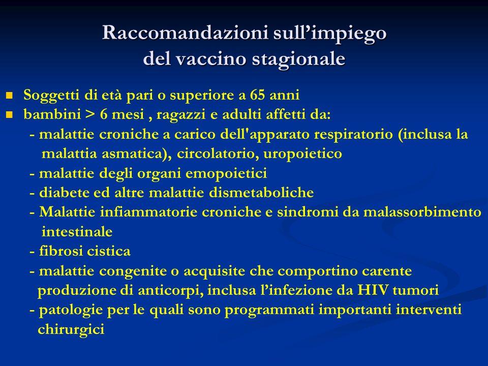 Raccomandazioni sullimpiego del vaccino stagionale Soggetti di età pari o superiore a 65 anni bambini > 6 mesi, ragazzi e adulti affetti da: - malatti