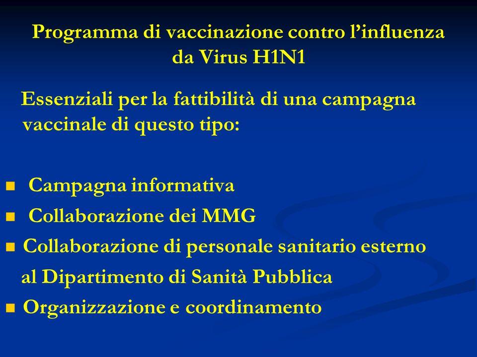 Programma di vaccinazione contro linfluenza da Virus H1N1 Essenziali per la fattibilità di una campagna vaccinale di questo tipo: Campagna informativa