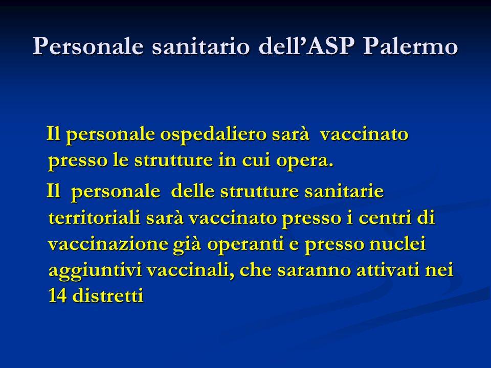 Personale sanitario dellASP Palermo Il personale ospedaliero sarà vaccinato presso le strutture in cui opera. Il personale ospedaliero sarà vaccinato