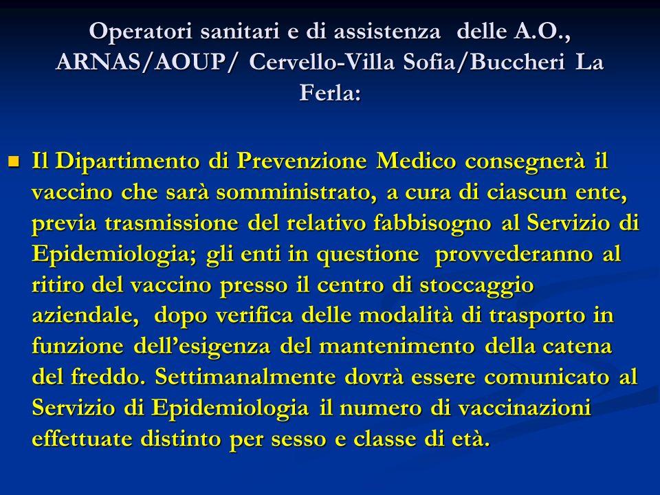 Operatori sanitari e di assistenza delle A.O., ARNAS/AOUP/ Cervello-Villa Sofia/Buccheri La Ferla: Il Dipartimento di Prevenzione Medico consegnerà il