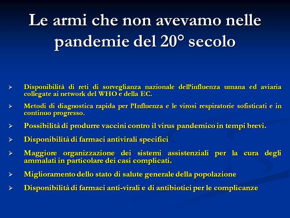 Le armi che non avevamo nelle pandemie del 20° secolo Disponibilità di reti di sorveglianza nazionale dellinfluenza umana ed aviaria collegate ai netw