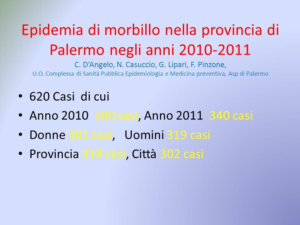 Epidemia di morbillo nella provincia di Palermo negli anni 2010-2011 C.
