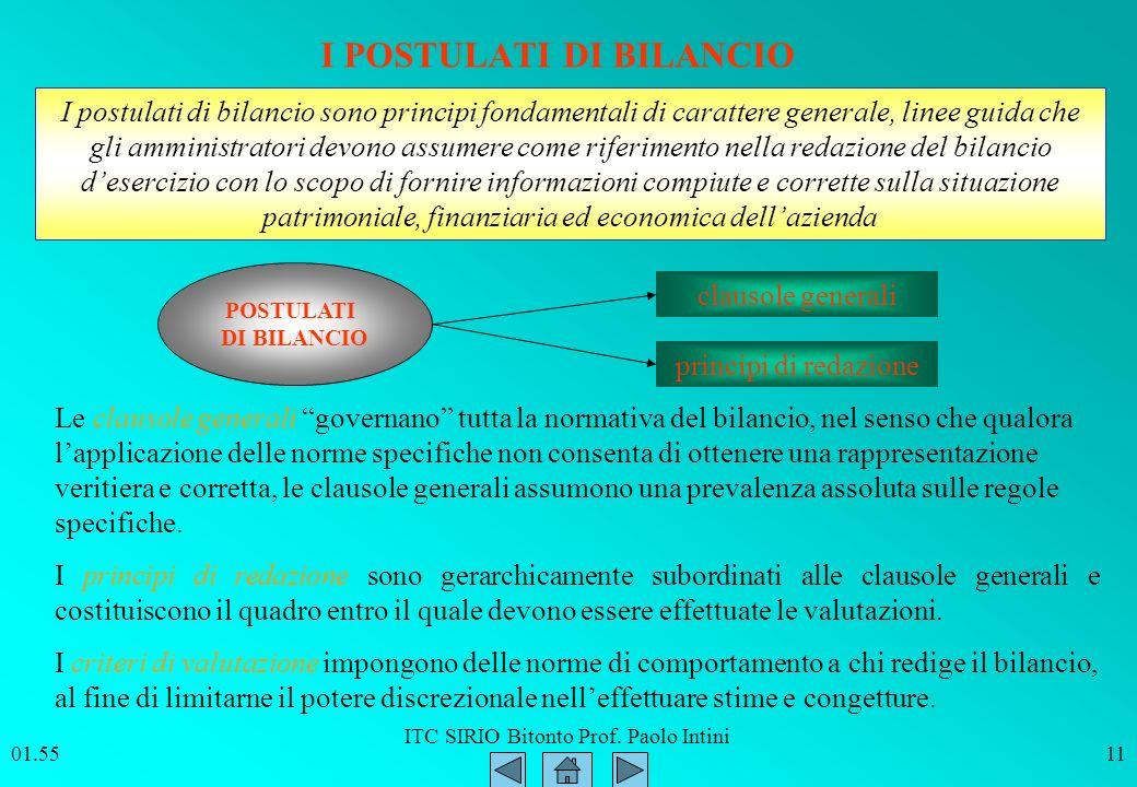 ITC SIRIO Bitonto Prof. Paolo Intini 01.5611 I POSTULATI DI BILANCIO I postulati di bilancio sono principi fondamentali di carattere generale, linee g