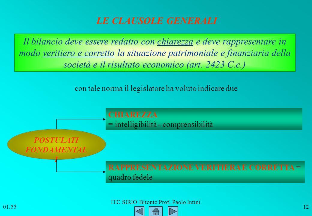 ITC SIRIO Bitonto Prof. Paolo Intini 01.5612 Il bilancio deve essere redatto con chiarezza e deve rappresentare in modo veritiero e corretto la situaz