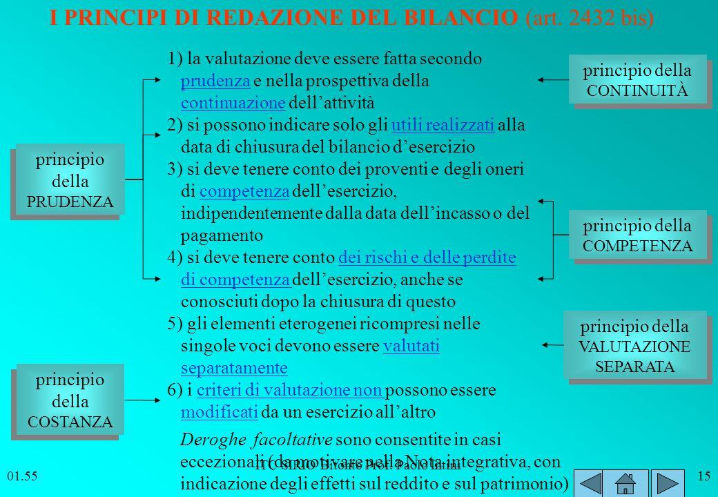 ITC SIRIO Bitonto Prof. Paolo Intini 01.5615 principio della PRUDENZA 1) la valutazione deve essere fatta secondo prudenza e nella prospettiva della c