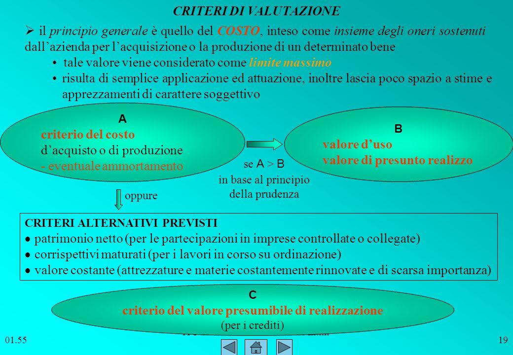 ITC SIRIO Bitonto Prof. Paolo Intini 01.5619 A criterio del costo dacquisto o di produzione - eventuale ammortamento se A > B B valore duso valore di