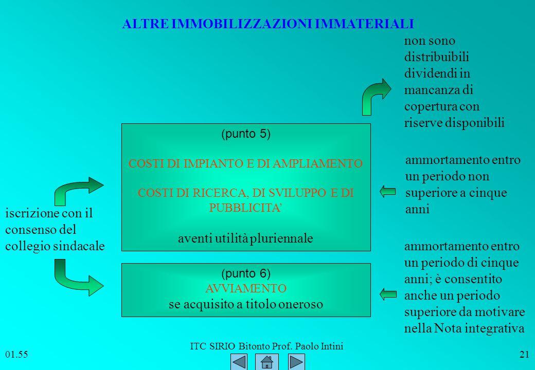 ITC SIRIO Bitonto Prof. Paolo Intini 01.5621 ALTRE IMMOBILIZZAZIONI IMMATERIALI (punto 5) COSTI DI IMPIANTO E DI AMPLIAMENTO COSTI DI RICERCA, DI SVIL