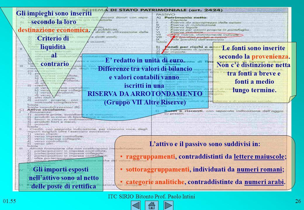ITC SIRIO Bitonto Prof. Paolo Intini 01.5626 Gli impieghi sono inseriti secondo la loro destinazione economica. Criterio di liquidità al contrario Le
