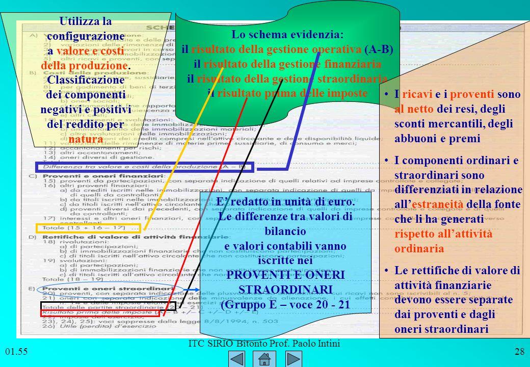 ITC SIRIO Bitonto Prof. Paolo Intini 01.5628 Utilizza la configurazione a valore e costi della produzione. Classificazione dei componenti negativi e p