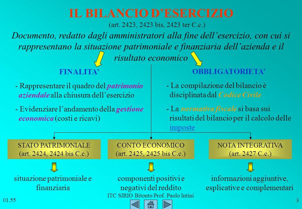ITC SIRIO Bitonto Prof. Paolo Intini 01.563 Documento, redatto dagli amministratori alla fine dellesercizio, con cui si rappresentano la situazione pa