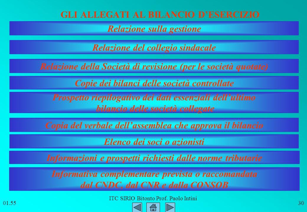ITC SIRIO Bitonto Prof. Paolo Intini 01.5630 GLI ALLEGATI AL BILANCIO DESERCIZIO Relazione del collegio sindacale Relazione sulla gestione Relazione d