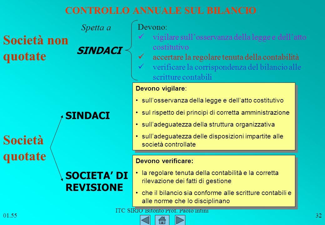 ITC SIRIO Bitonto Prof. Paolo Intini 01.5632 CONTROLLO ANNUALE SUL BILANCIO Società non quotate Devono: vigilare sullosservanza della legge e dellatto