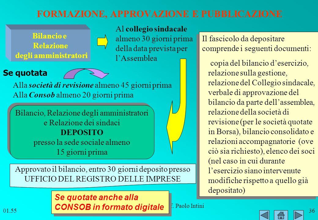 ITC SIRIO Bitonto Prof. Paolo Intini 01.5636 Bilancio e Relazione degli amministratori Al collegio sindacale almeno 30 giorni prima della data previst