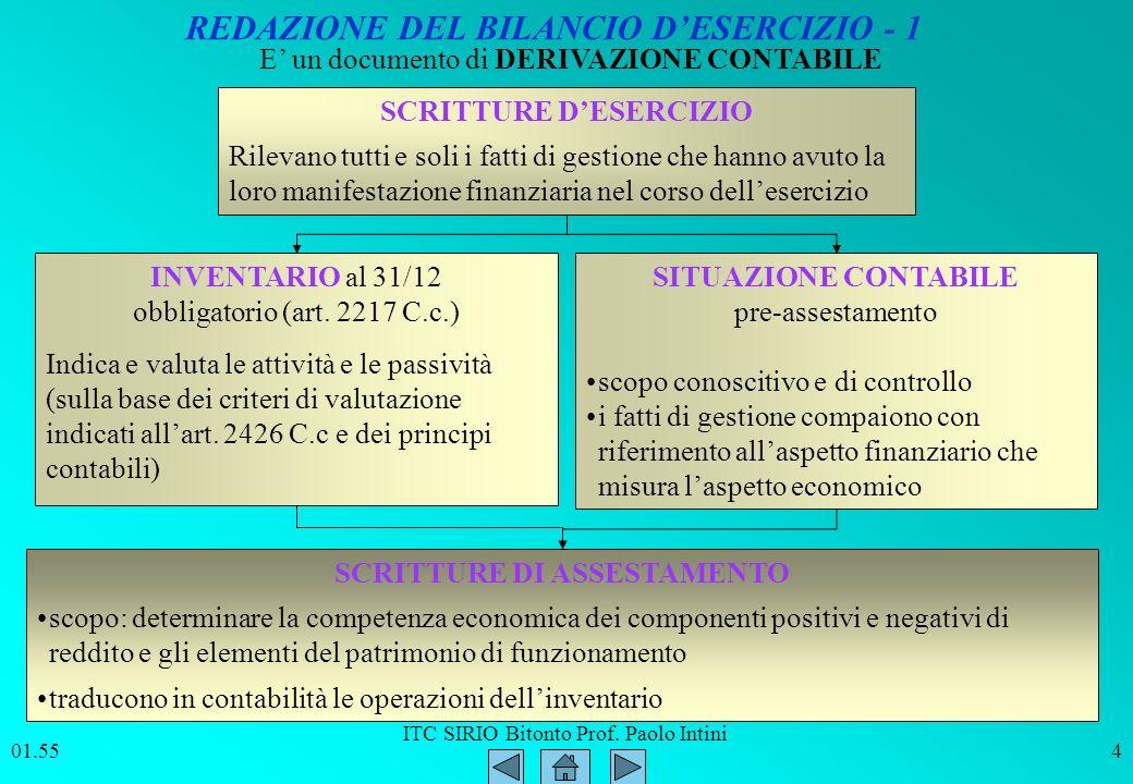 ITC SIRIO Bitonto Prof. Paolo Intini 01.564 REDAZIONE DEL BILANCIO DESERCIZIO - 1 SCRITTURE DESERCIZIO Rilevano tutti e soli i fatti di gestione che h