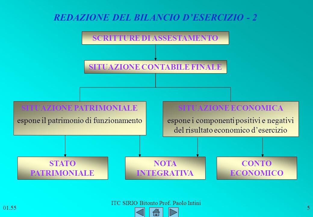 ITC SIRIO Bitonto Prof. Paolo Intini 01.565 SITUAZIONE CONTABILE FINALE STATO PATRIMONIALE CONTO ECONOMICO NOTA INTEGRATIVA SITUAZIONE PATRIMONIALE es