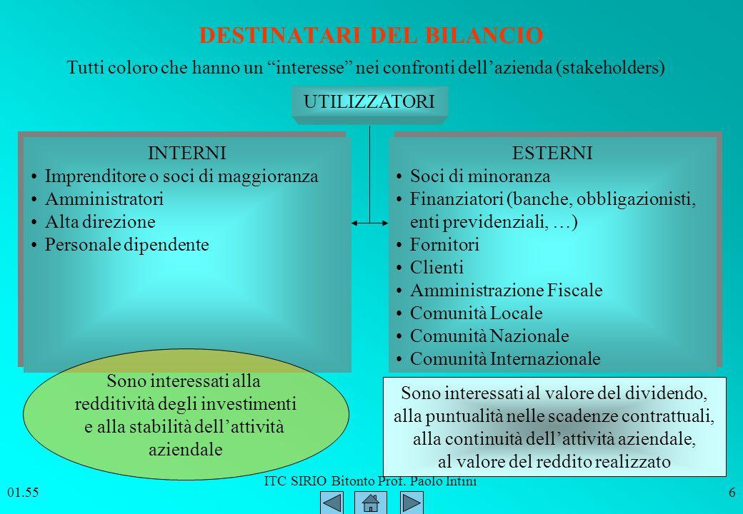 ITC SIRIO Bitonto Prof. Paolo Intini 01.566 Tutti coloro che hanno un interesse nei confronti dellazienda (stakeholders) UTILIZZATORI INTERNI Imprendi