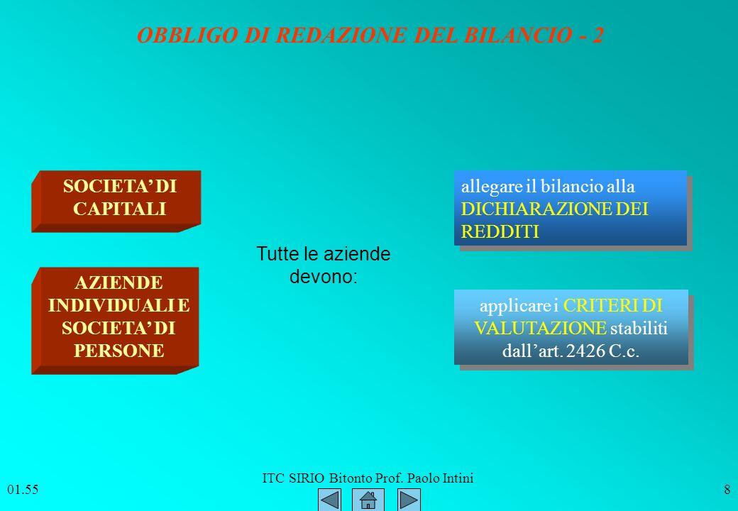 ITC SIRIO Bitonto Prof. Paolo Intini 01.568 SOCIETA DI CAPITALI AZIENDE INDIVIDUALI E SOCIETA DI PERSONE applicare i CRITERI DI VALUTAZIONE stabiliti