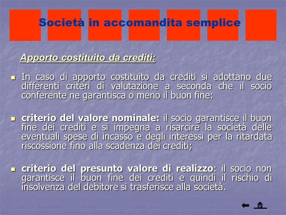 Apporto costituito da crediti: In caso di apporto costituito da crediti si adottano due differenti criteri di valutazione a seconda che il socio confe