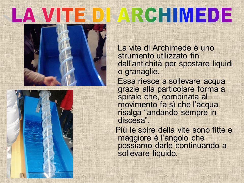 La vite di Archimede è uno strumento utilizzato fin dallantichità per spostare liquidi o granaglie. Essa riesce a sollevare acqua grazie alla particol