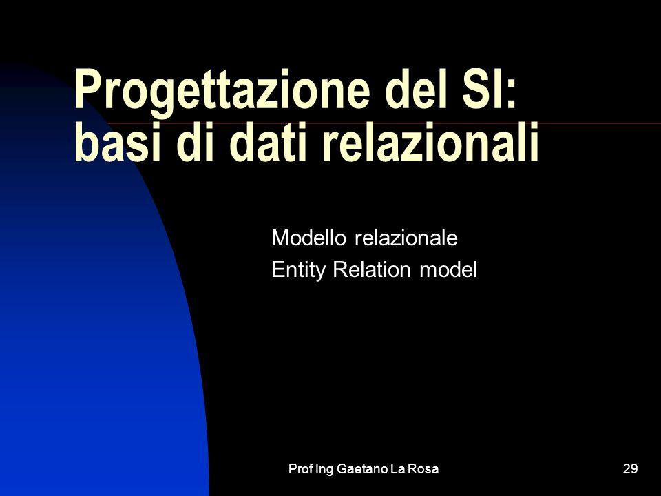 Prof Ing Gaetano La Rosa29 Progettazione del SI: basi di dati relazionali Modello relazionale Entity Relation model