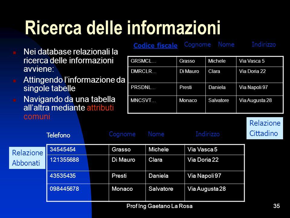 Prof Ing Gaetano La Rosa35 Ricerca delle informazioni Nei database relazionali la ricerca delle informazioni avviene: Attingendo linformazione da singole tabelle Navigando da una tabella allaltra mediante attributi comuni Telefono CognomeNomeIndirizzo Relazione Abbonati Codice fiscale CognomeNomeIndirizzo Relazione Cittadino 34545454GrassoMicheleVia Vasca 5 121355688Di MauroClaraVia Doria 22 43535435PrestiDanielaVia Napoli 97 098445678MonacoSalvatoreVia Augusta 28 GRSMCL…GrassoMicheleVia Vasca 5 DMRCLR…Di MauroClaraVia Doria 22 PRSDNL…PrestiDanielaVia Napoli 97 MNCSVT…MonacoSalvatoreVia Augusta 28
