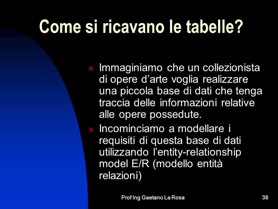 Prof Ing Gaetano La Rosa38 Come si ricavano le tabelle.