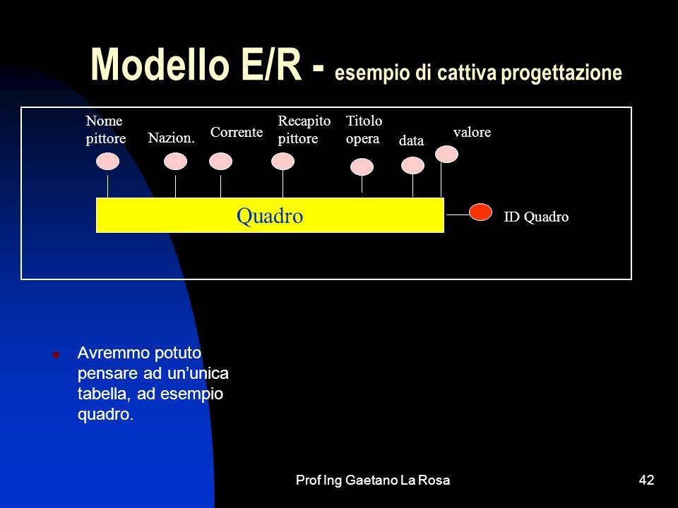 Prof Ing Gaetano La Rosa42 Modello E/R - esempio di cattiva progettazione Avremmo potuto pensare ad ununica tabella, ad esempio quadro.