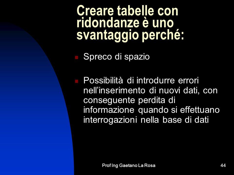 Prof Ing Gaetano La Rosa44 Creare tabelle con ridondanze è uno svantaggio perché: Spreco di spazio Possibilità di introdurre errori nellinserimento di nuovi dati, con conseguente perdita di informazione quando si effettuano interrogazioni nella base di dati