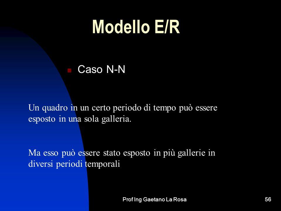 Prof Ing Gaetano La Rosa56 Modello E/R Caso N-N Un quadro in un certo periodo di tempo può essere esposto in una sola galleria.